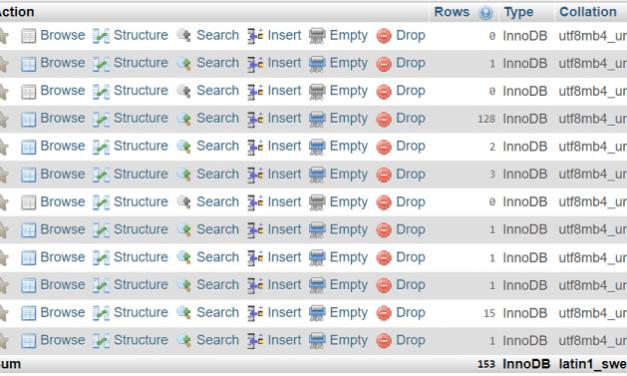 ساختار و طرح پایگاه داده وردپرس